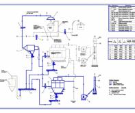 Обследование объектов газоочистки